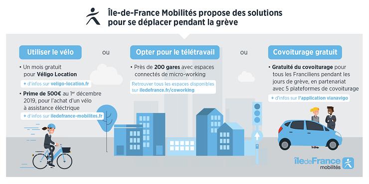 Grèves décembre 2019 - Solutions de mobilités alternatives