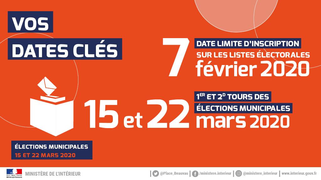 ELECTIONS MUNICIPALES 2020 - INSCRIPTION