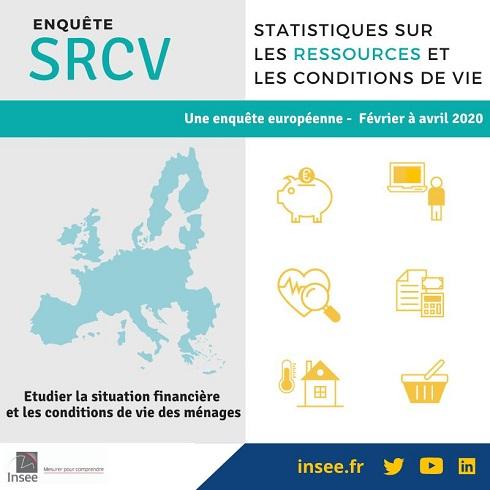 INSEE-Enquête statistique sur les ressources et les conditions de vie
